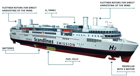 Image result for fuel cell ships